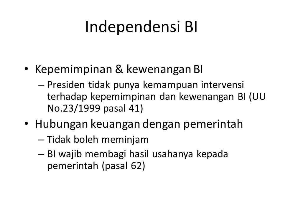 Independensi BI Kepemimpinan & kewenangan BI