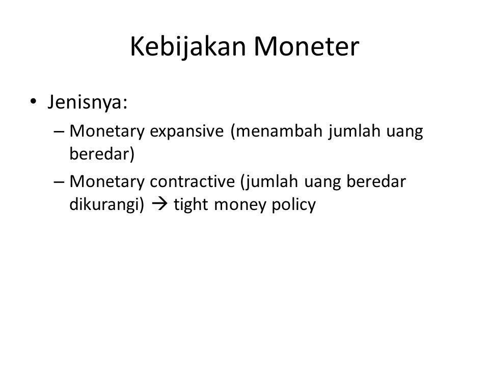 Kebijakan Moneter Jenisnya: