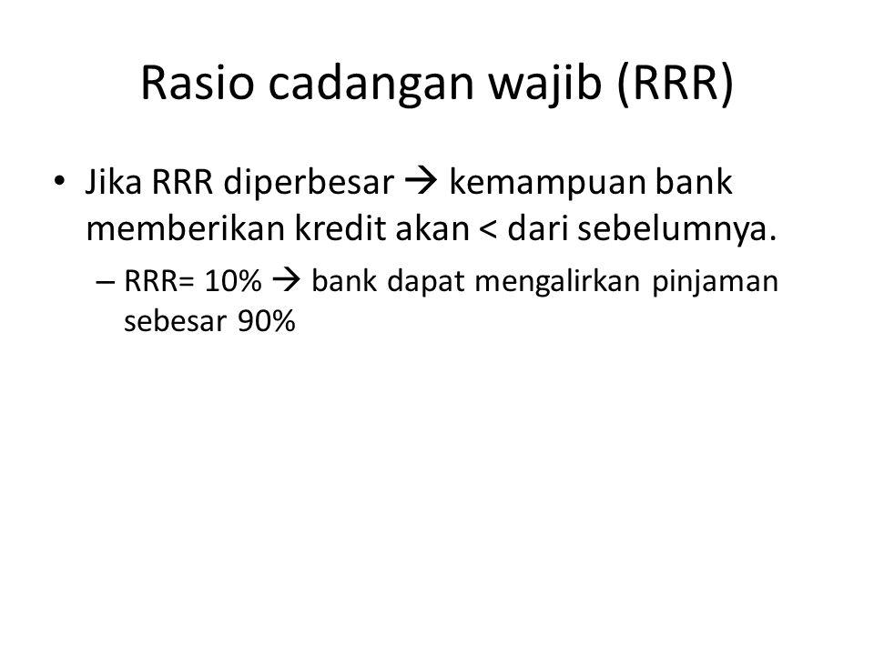 Rasio cadangan wajib (RRR)