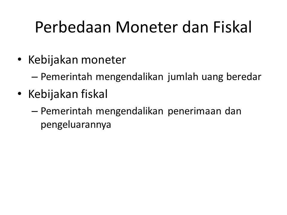 Perbedaan Moneter dan Fiskal
