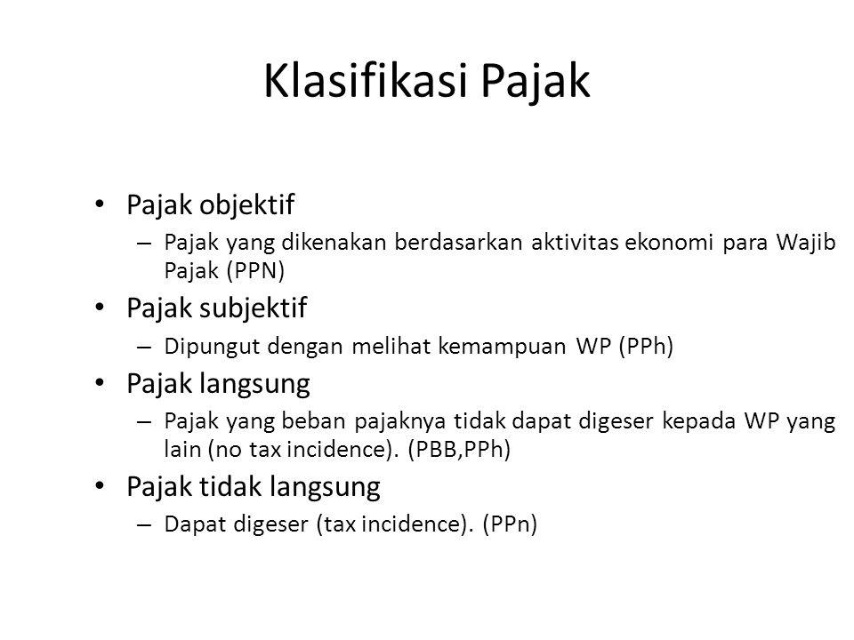 Klasifikasi Pajak Pajak objektif Pajak subjektif Pajak langsung