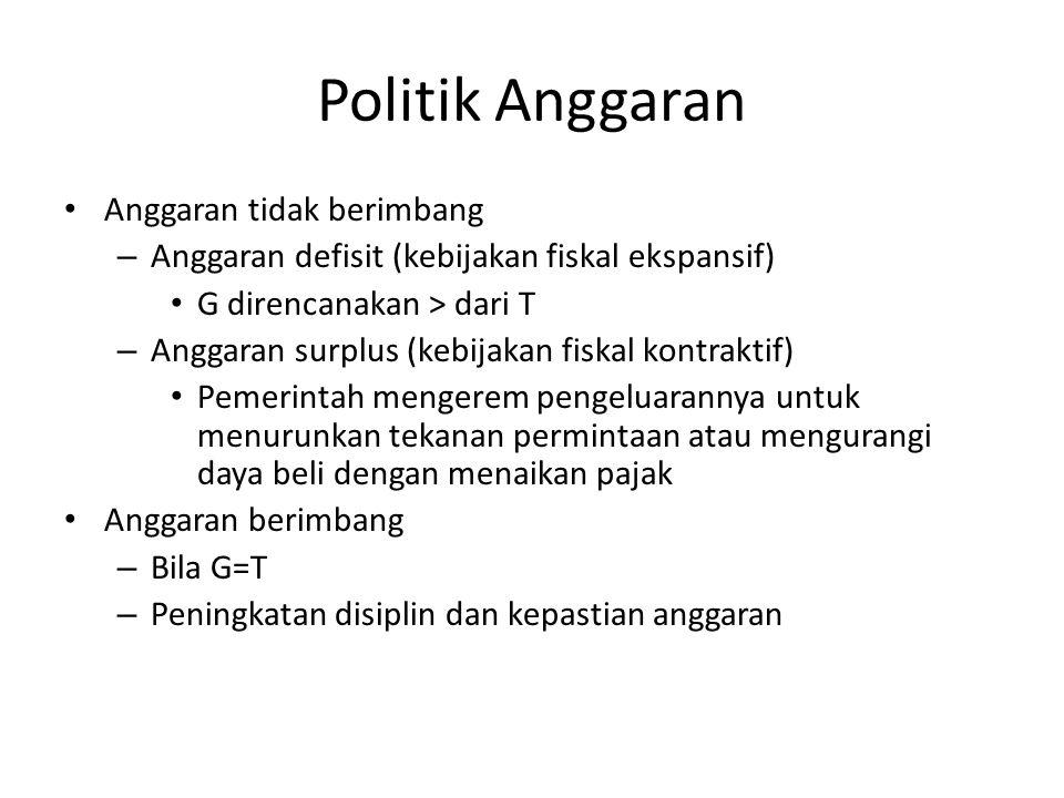 Politik Anggaran Anggaran tidak berimbang