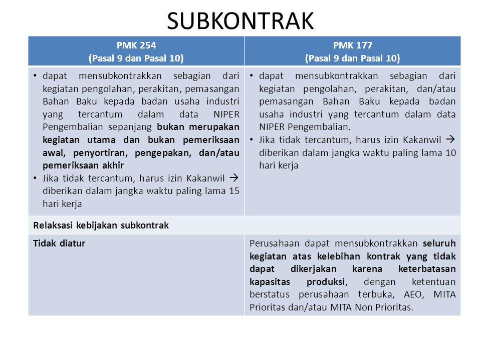 SUBKONTRAK PMK 254 (Pasal 9 dan Pasal 10) PMK 177