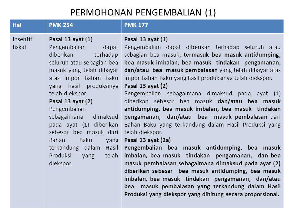 PERMOHONAN PENGEMBALIAN (1)