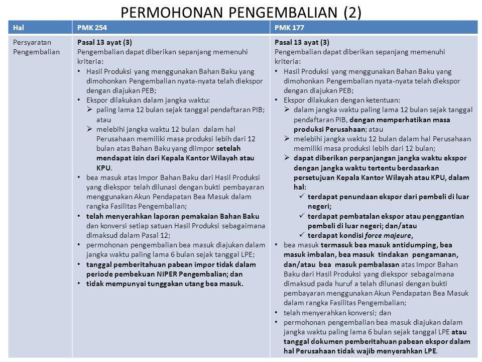 PERMOHONAN PENGEMBALIAN (2)