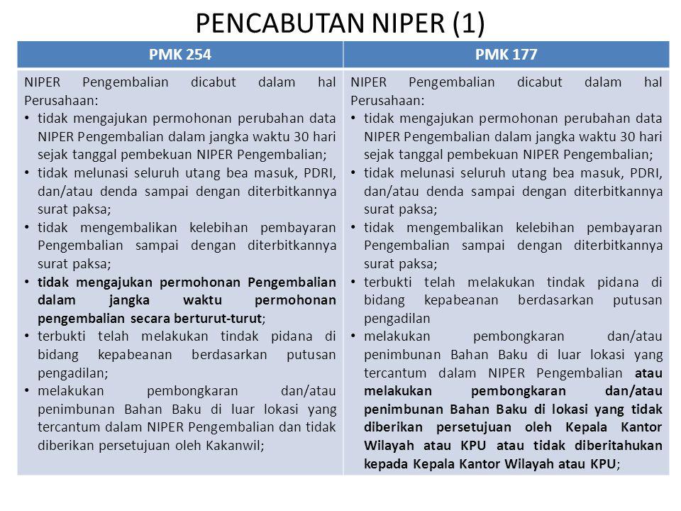 PENCABUTAN NIPER (1) PMK 254 PMK 177