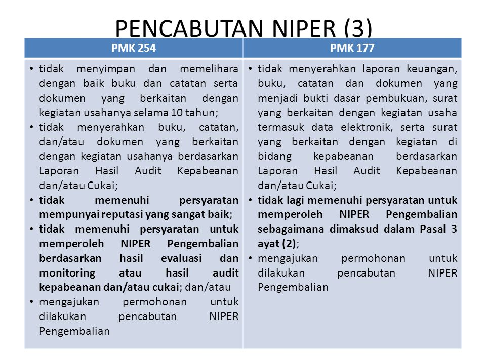PENCABUTAN NIPER (3) PMK 254 PMK 177