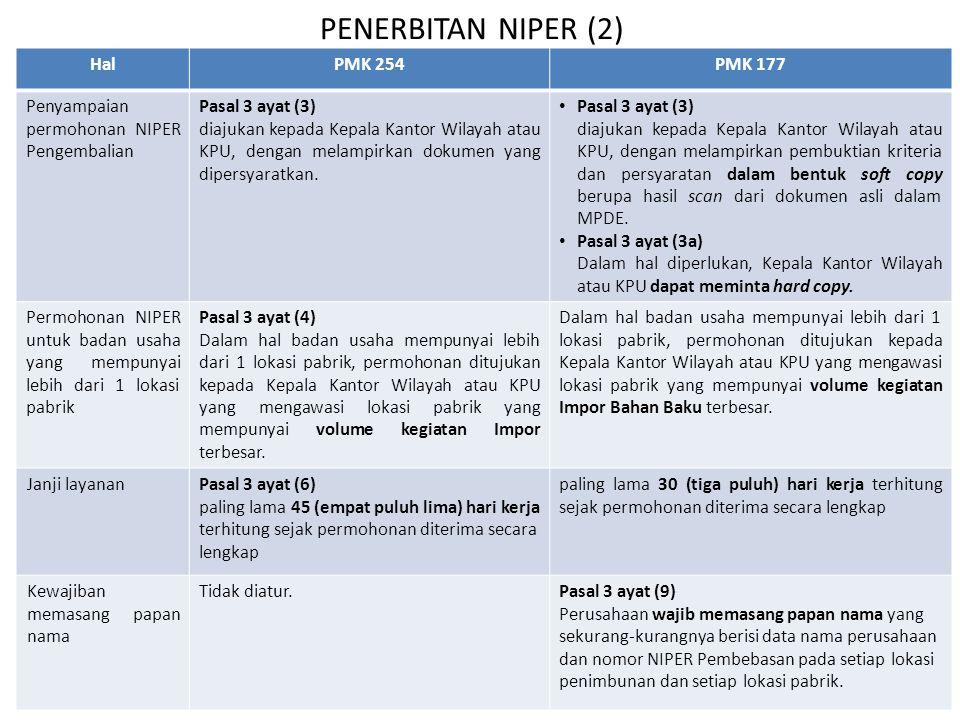 PENERBITAN NIPER (2) Hal PMK 254 PMK 177