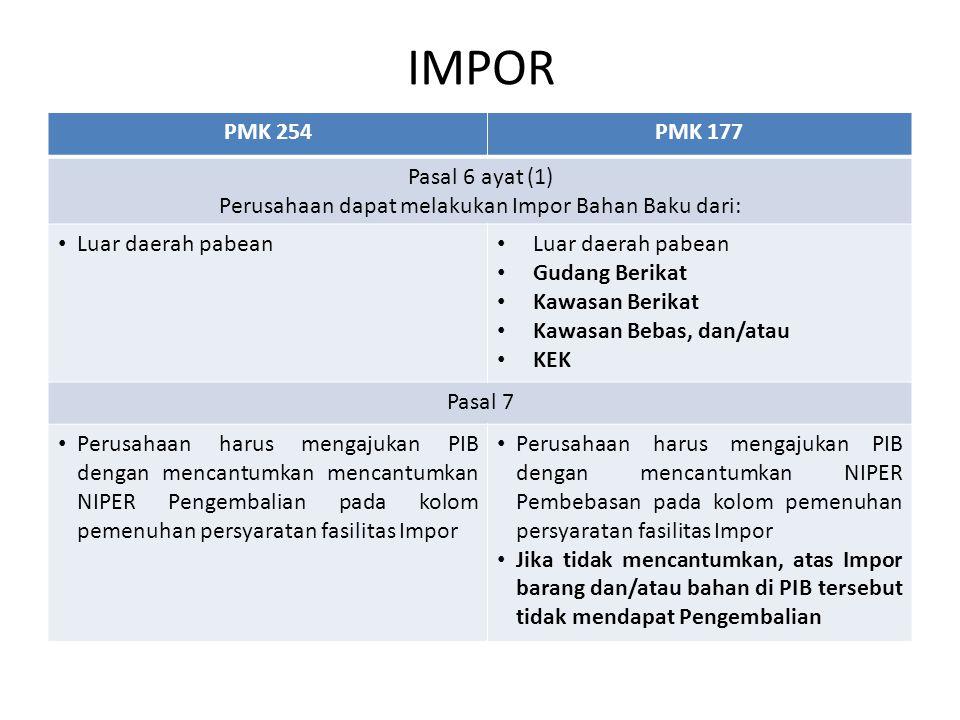 Perusahaan dapat melakukan Impor Bahan Baku dari: