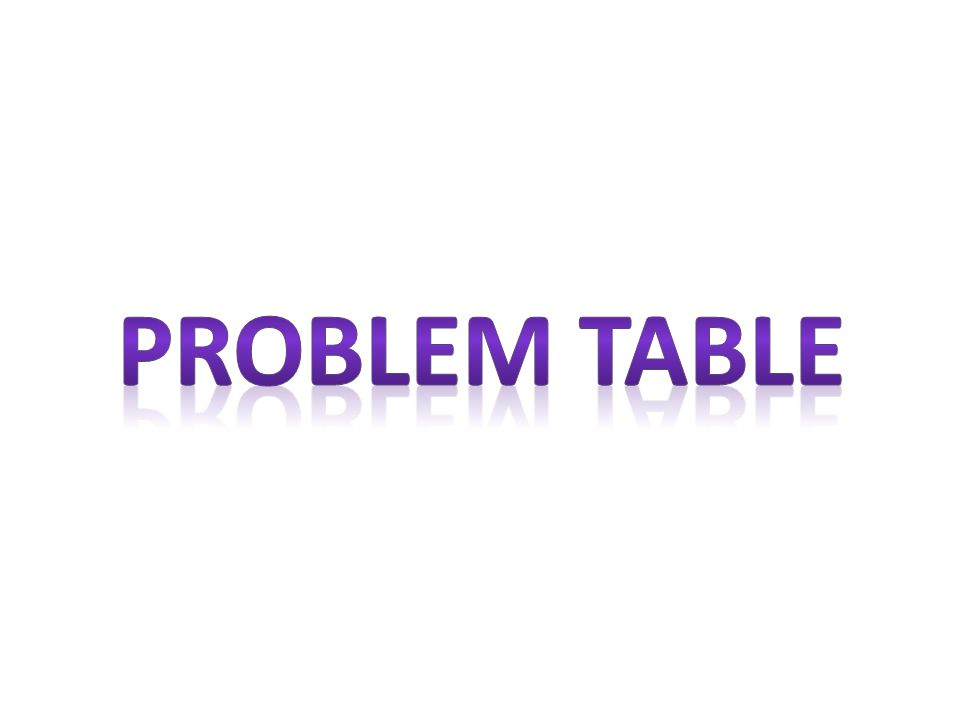 PROBLEM TABLE