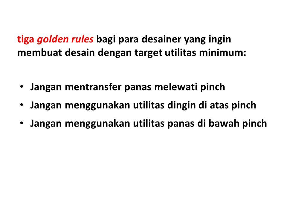 tiga golden rules bagi para desainer yang ingin membuat desain dengan target utilitas minimum: