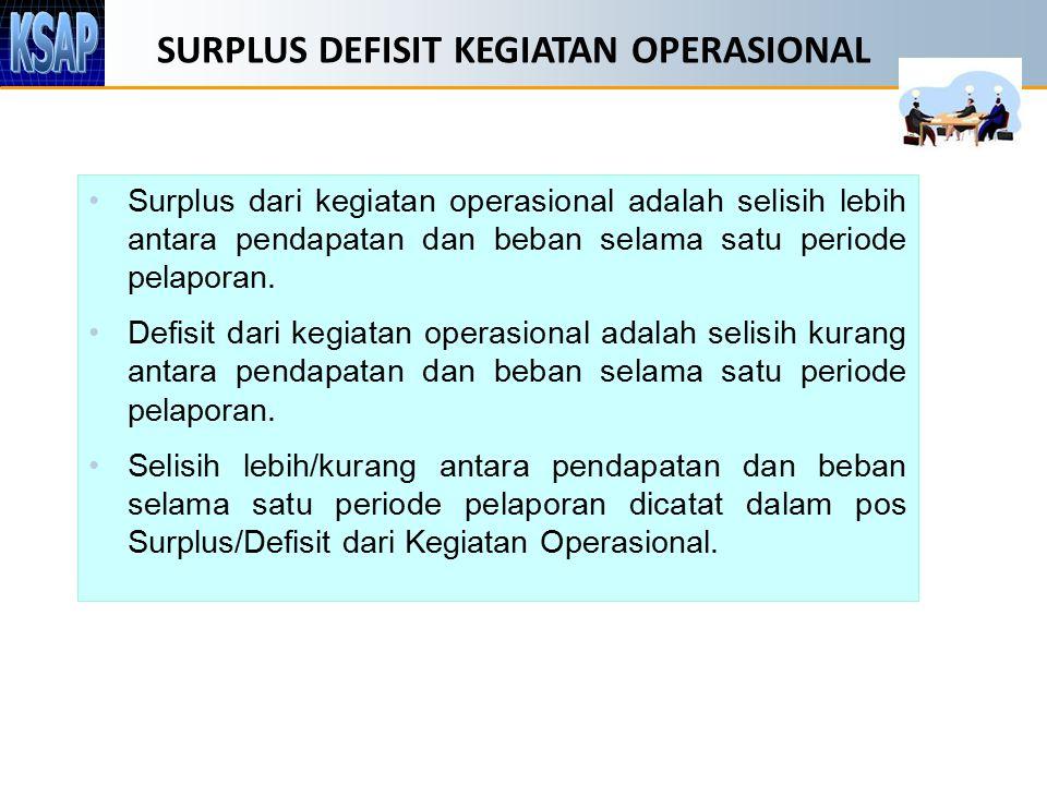 SURPLUS DEFISIT KEGIATAN OPERASIONAL