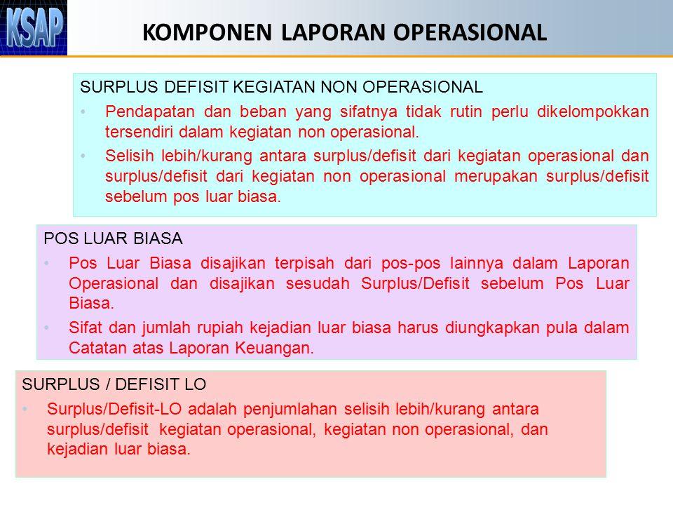 KOMPONEN LAPORAN OPERASIONAL