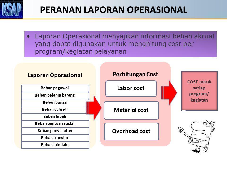 PERANAN LAPORAN OPERASIONAL COST untuk setiap program/