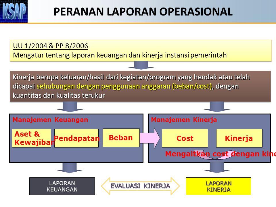 PERANAN LAPORAN OPERASIONAL