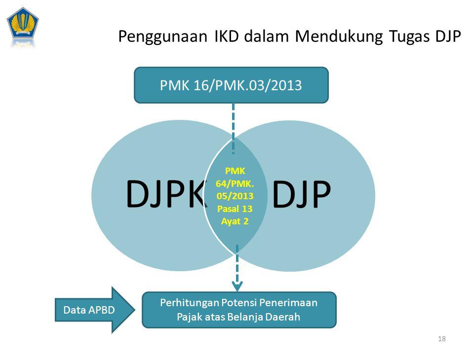 Penggunaan IKD dalam Mendukung Tugas DJP