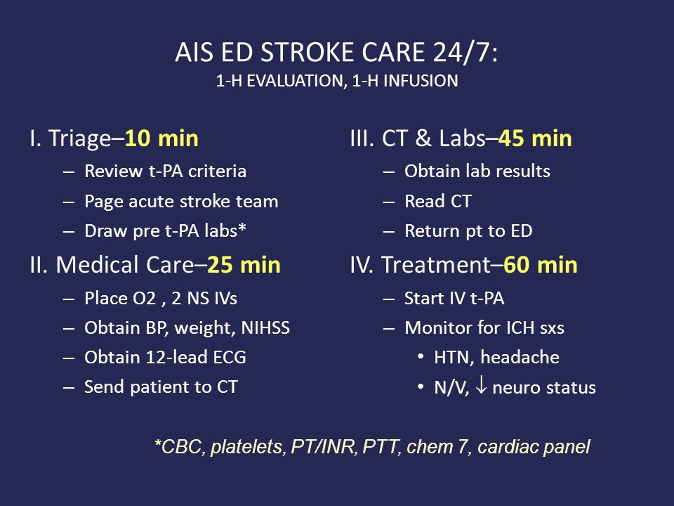 AIS ED STROKE CARE 24/7: 1-H EVALUATION, 1-H INFUSION