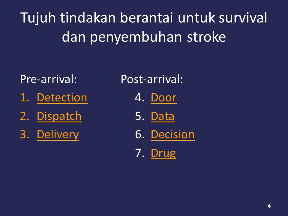 Tujuh tindakan berantai untuk survival dan penyembuhan stroke
