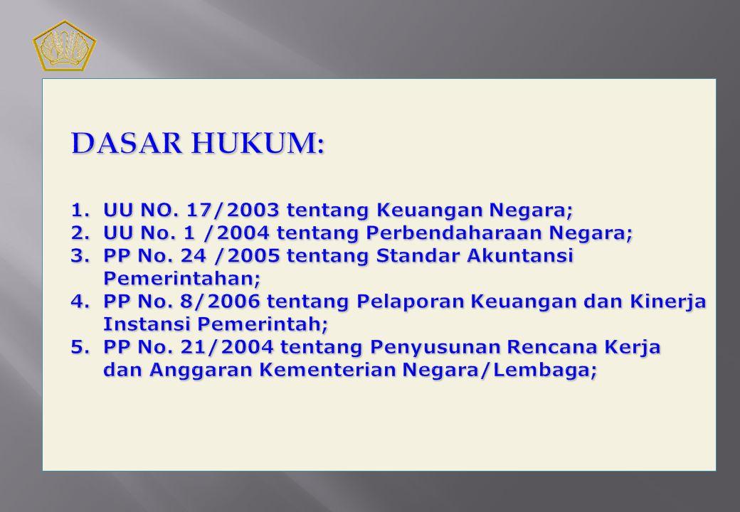 DASAR HUKUM: 1. UU NO. 17/2003 tentang Keuangan Negara;. 2. UU No