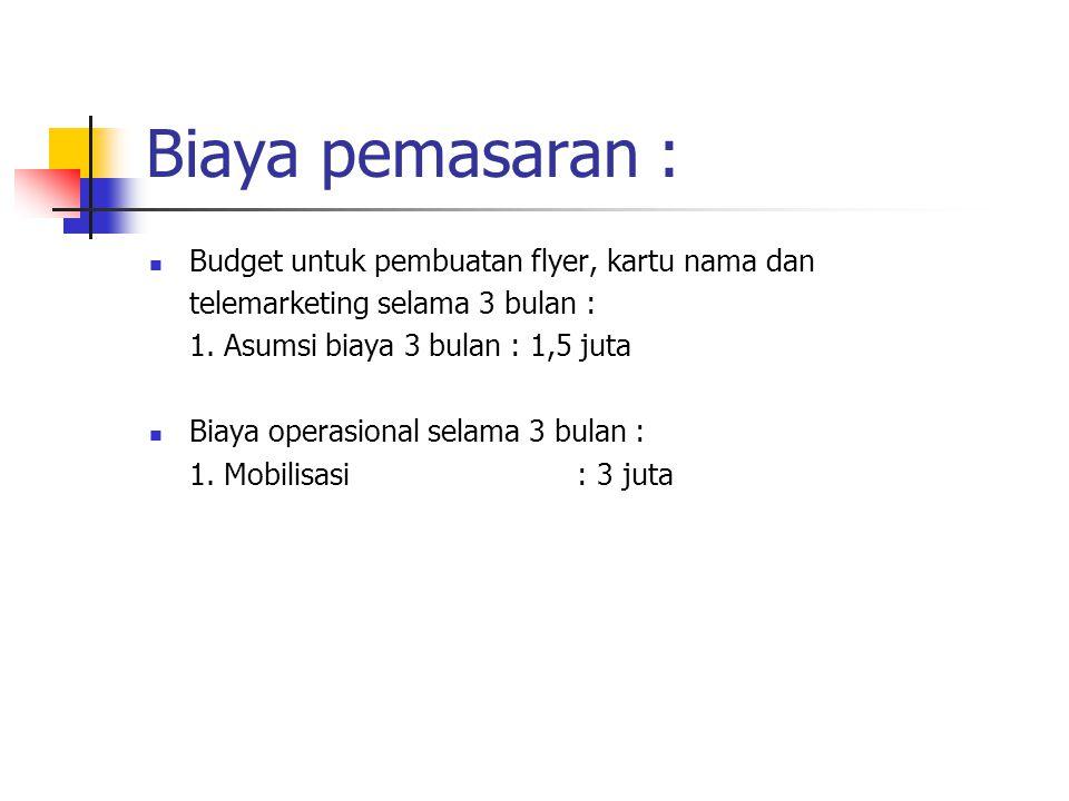 Biaya pemasaran : Budget untuk pembuatan flyer, kartu nama dan