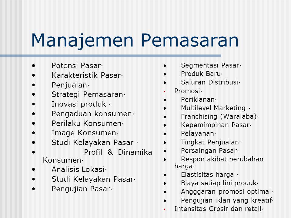 Manajemen Pemasaran · Potensi Pasar· · Karakteristik Pasar·