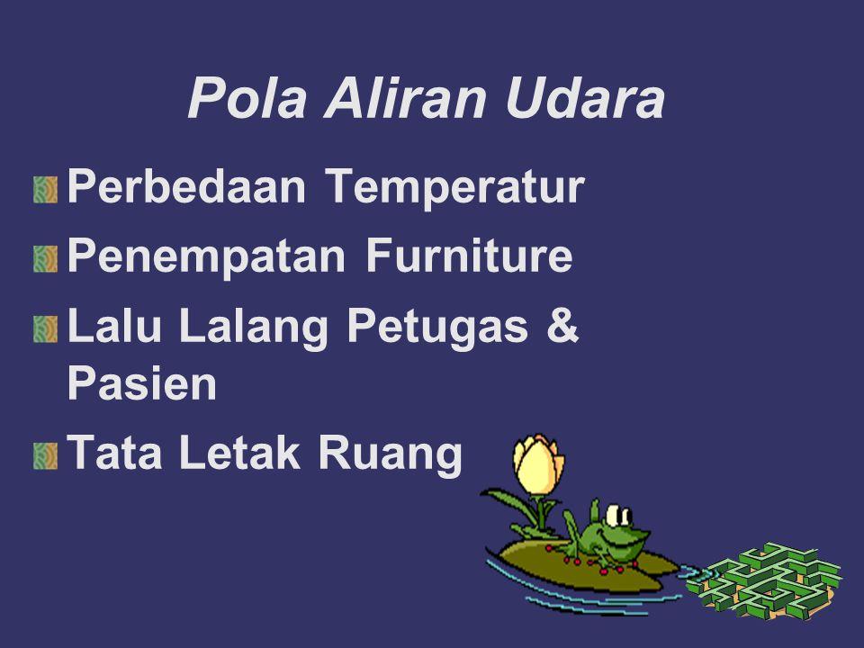 Pola Aliran Udara Perbedaan Temperatur Penempatan Furniture