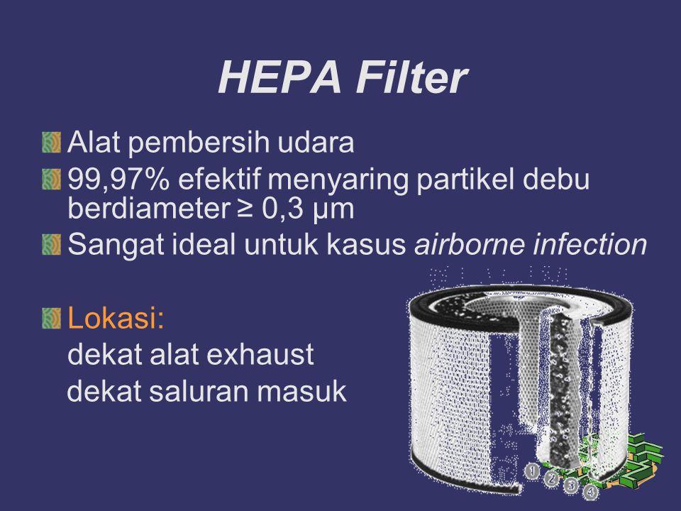 HEPA Filter Alat pembersih udara