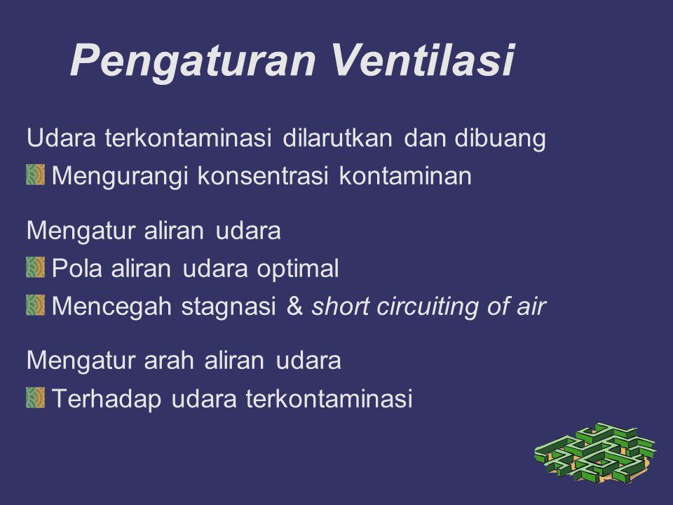 Pengaturan Ventilasi Udara terkontaminasi dilarutkan dan dibuang