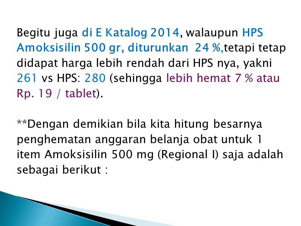 Begitu juga di E Katalog 2014, walaupun HPS Amoksisilin 500 gr, diturunkan 24 %,tetapi tetap didapat harga lebih rendah dari HPS nya, yakni 261 vs HPS: 280 (sehingga lebih hemat 7 % atau Rp.