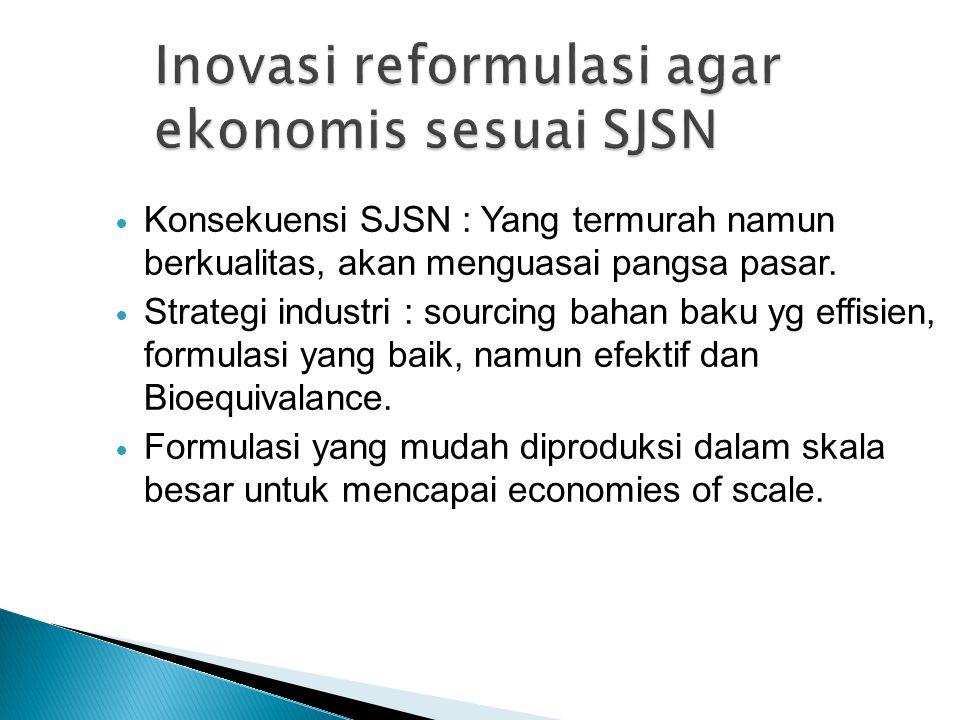 Inovasi reformulasi agar ekonomis sesuai SJSN