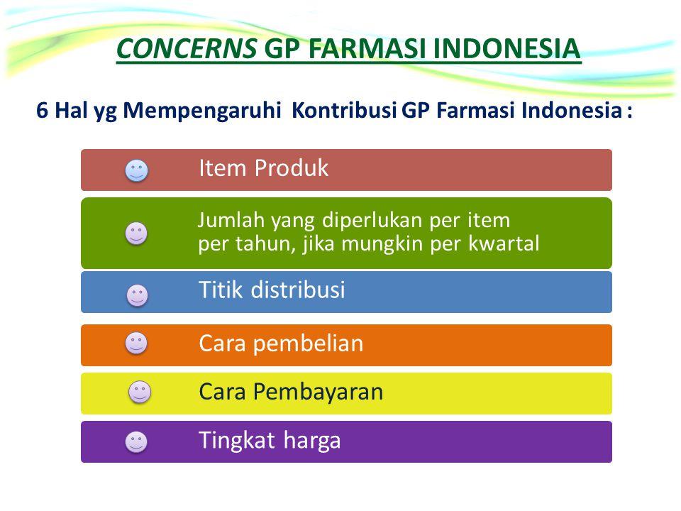6 Hal yg Mempengaruhi Kontribusi GP Farmasi Indonesia :