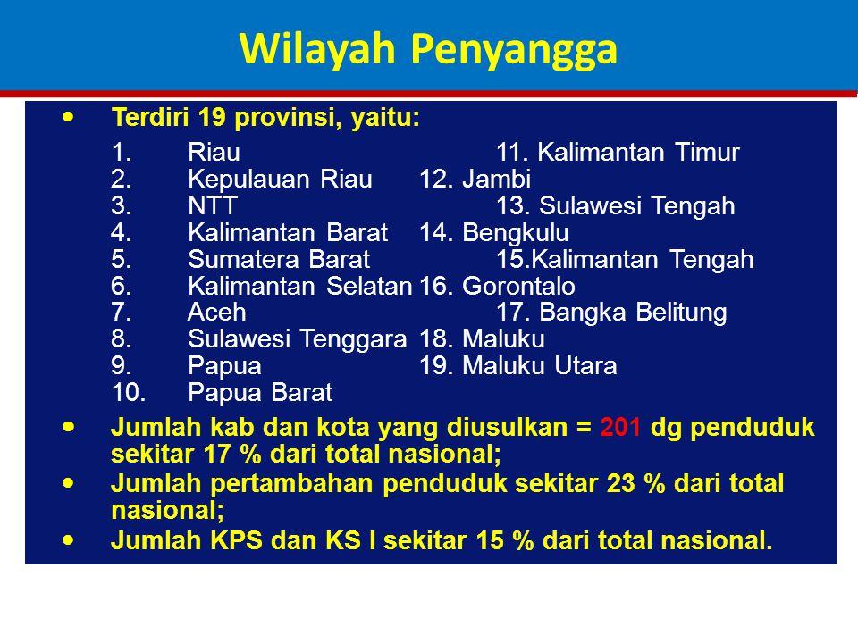 Wilayah Penyangga  Terdiri 19 provinsi, yaitu: