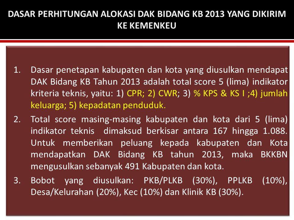 DASAR PERHITUNGAN ALOKASI DAK BIDANG KB 2013 YANG DIKIRIM KE KEMENKEU