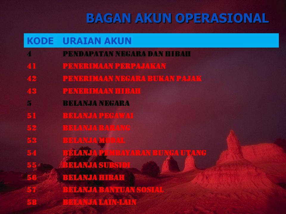 BAGAN AKUN OPERASIONAL