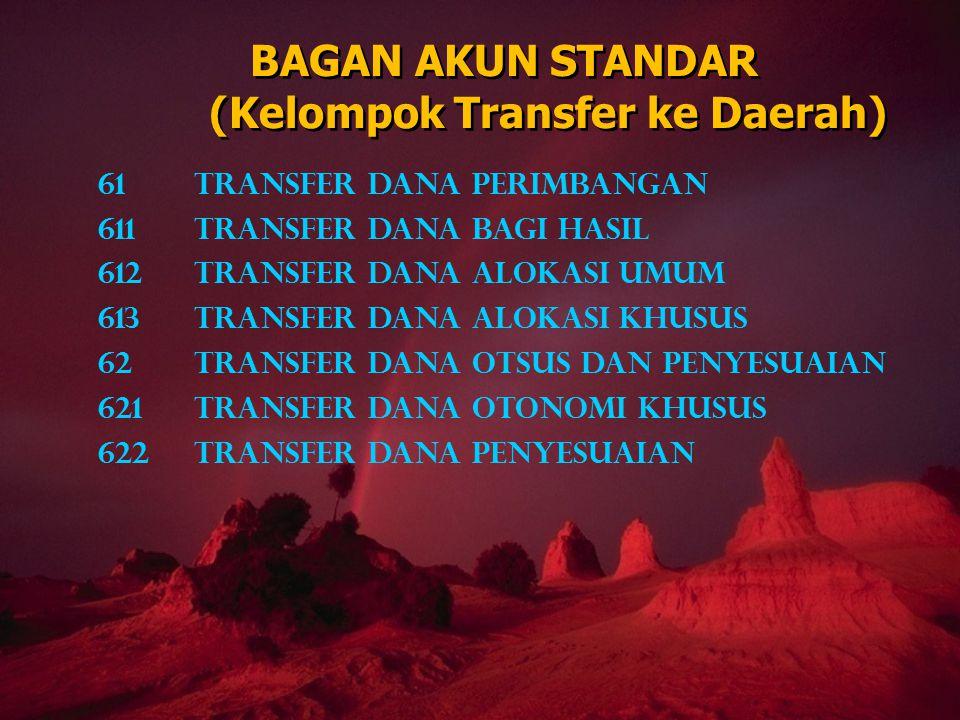 BAGAN AKUN STANDAR (Kelompok Transfer ke Daerah)
