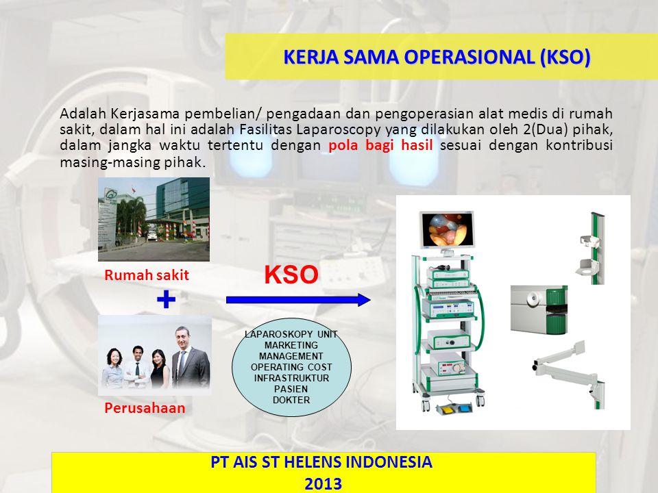 KERJA SAMA OPERASIONAL (KSO) PT AIS ST HELENS INDONESIA