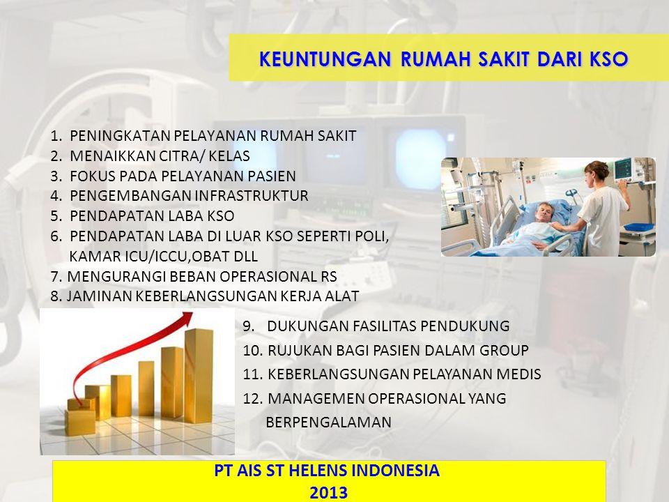 KEUNTUNGAN RUMAH SAKIT DARI KSO PT AIS ST HELENS INDONESIA
