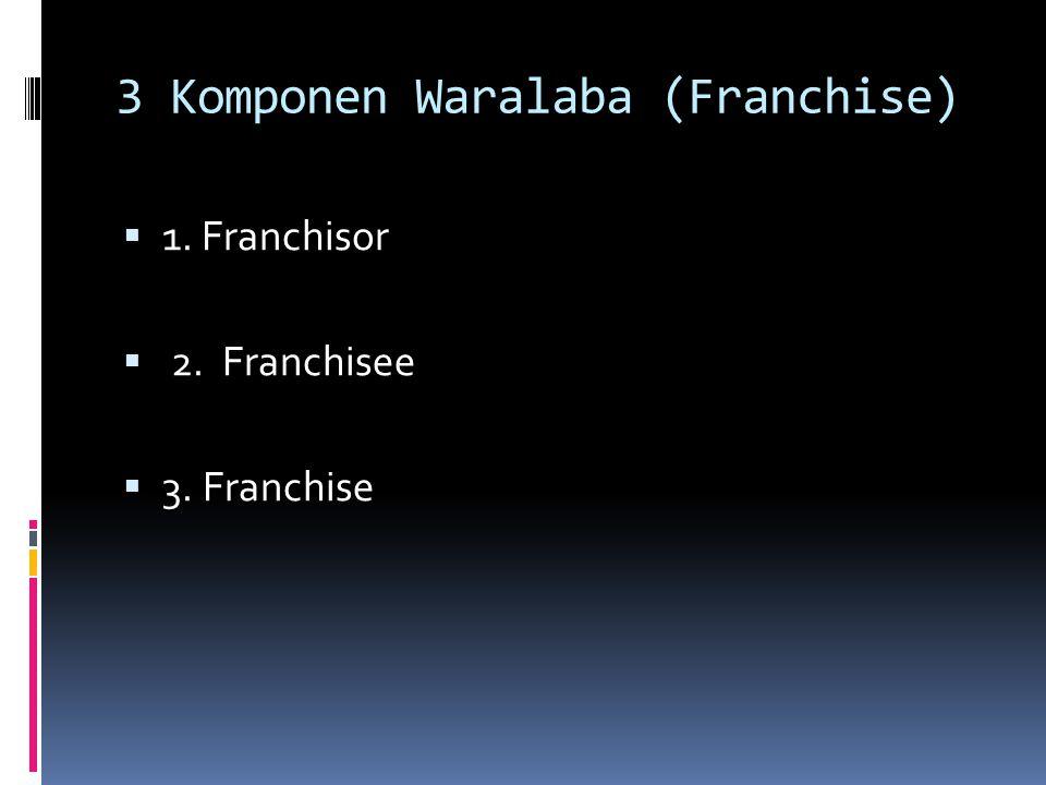 3 Komponen Waralaba (Franchise)
