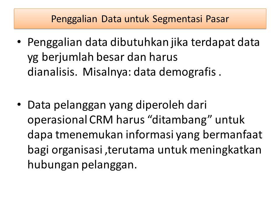 Penggalian Data untuk Segmentasi Pasar