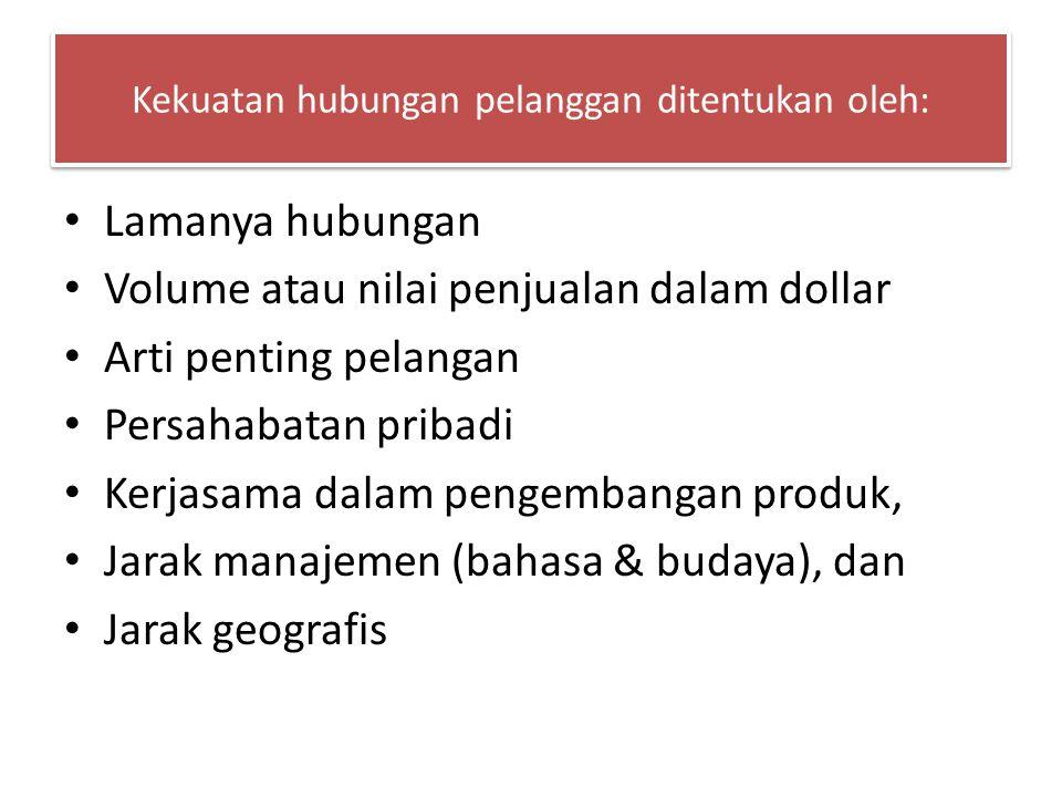 Kekuatan hubungan pelanggan ditentukan oleh: