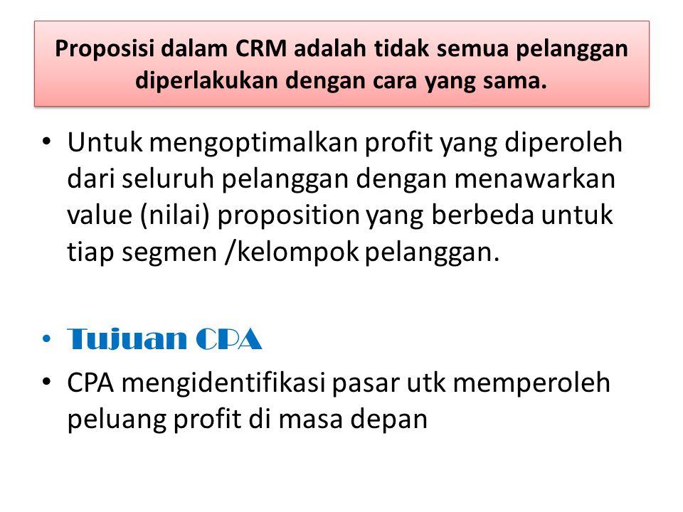 CPA mengidentifikasi pasar utk memperoleh peluang profit di masa depan