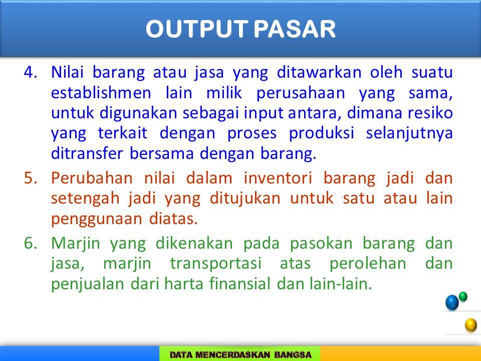 OUTPUT PASAR