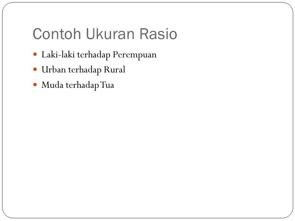 Contoh Ukuran Rasio Laki-laki terhadap Perempuan Urban terhadap Rural