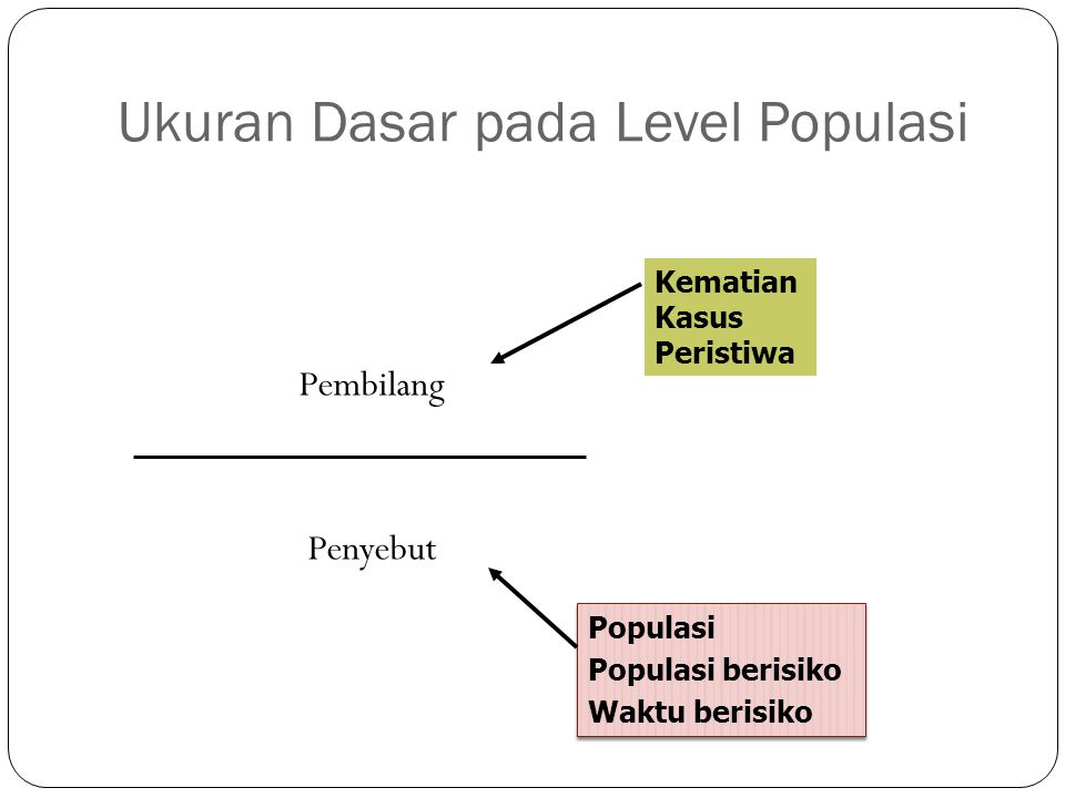 Ukuran Dasar pada Level Populasi