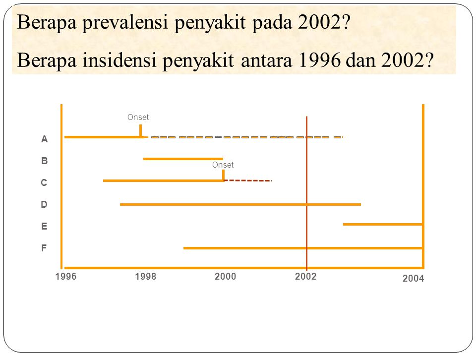 Incidence, Prevalence Berapa prevalensi penyakit pada 2002