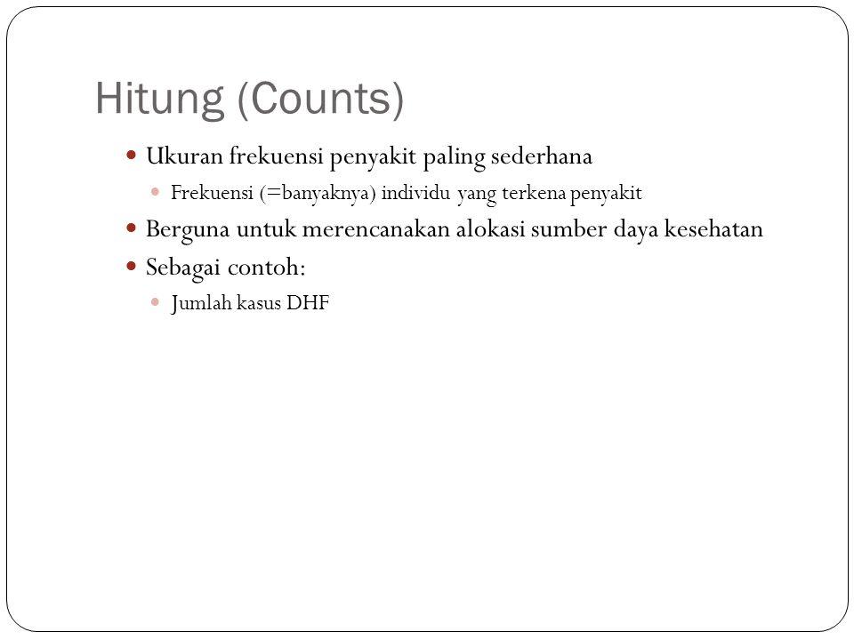 Hitung (Counts) Ukuran frekuensi penyakit paling sederhana