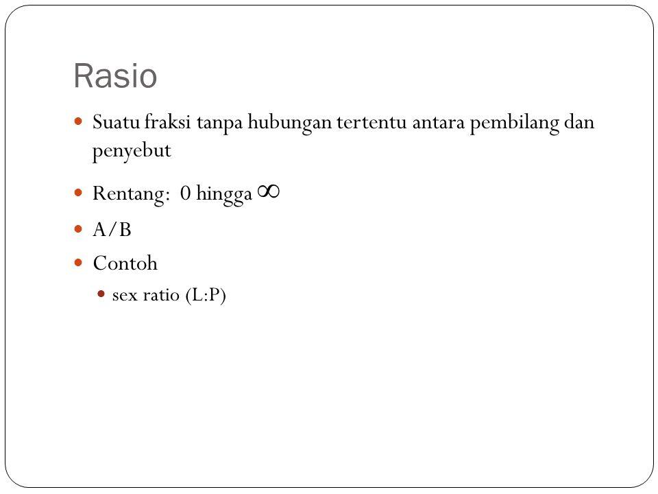 Rasio Suatu fraksi tanpa hubungan tertentu antara pembilang dan penyebut. Rentang: 0 hingga  A/B.