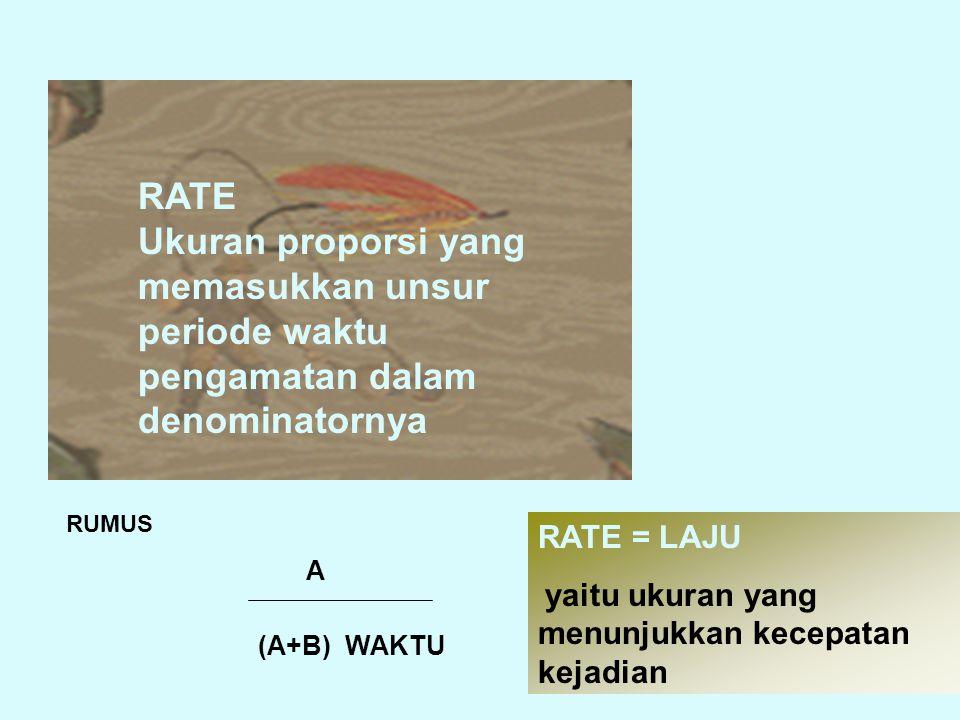 RATE Ukuran proporsi yang memasukkan unsur periode waktu pengamatan dalam denominatornya. RUMUS. A.