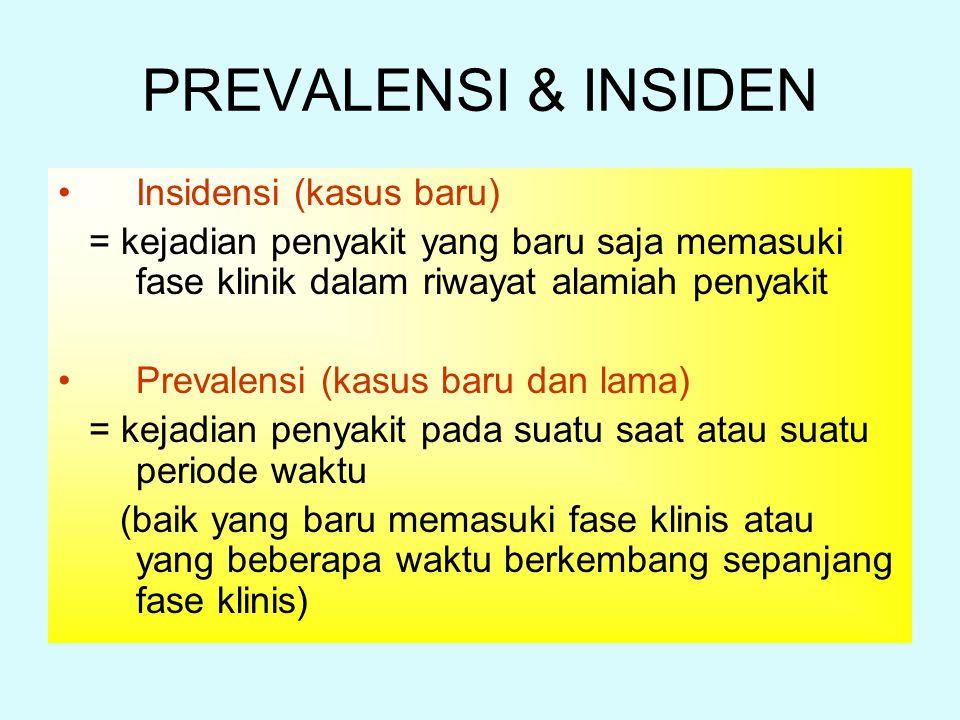 PREVALENSI & INSIDEN Insidensi (kasus baru)