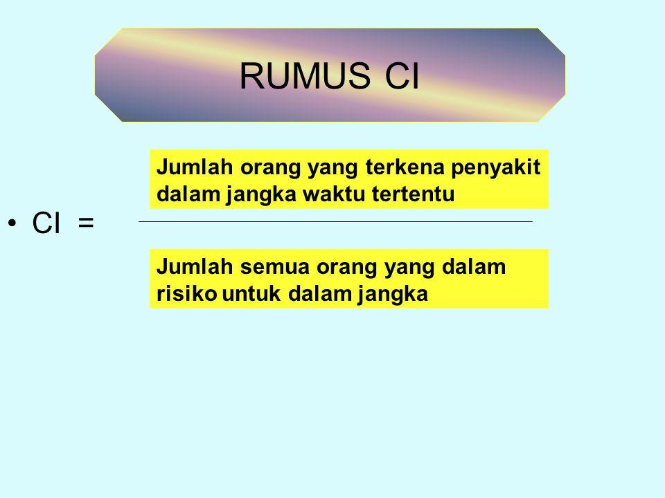 RUMUS CI CI = Jumlah orang yang terkena penyakit dalam jangka waktu tertentu.
